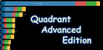 Quadrant Standard Edition